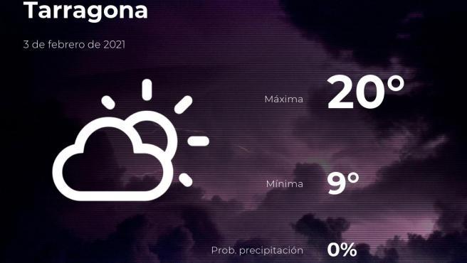 El tiempo en Tarragona: previsión para hoy miércoles 3 de febrero de 2021