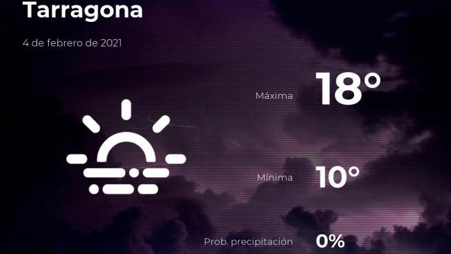 El tiempo en Tarragona: previsión para hoy jueves 4 de febrero de 2021