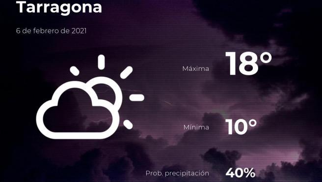 El tiempo en Tarragona: previsión para hoy sábado 6 de febrero de 2021