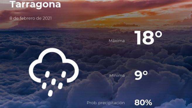 El tiempo en Tarragona: previsión para hoy lunes 8 de febrero de 2021