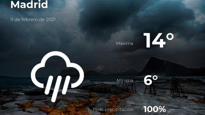 El tiempo en Madrid: previsión para hoy jueves 11 de febrero de 2021