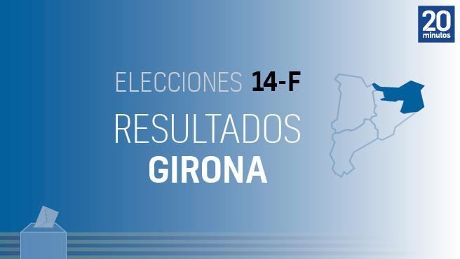 Resultados de las elecciones de Cataluña 2021 en Girona y municipios