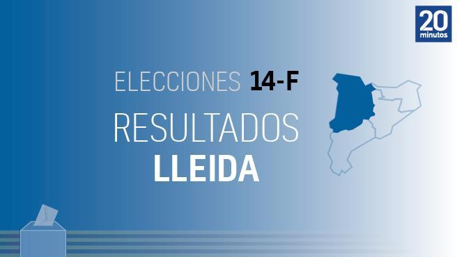 Resultados de las elecciones de Cataluña 2021 en Lleida y municipios