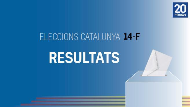 Resultats de les eleccions de Catalunya 2021
