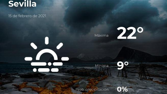 El tiempo en Sevilla: previsión para hoy lunes 15 de febrero de 2021