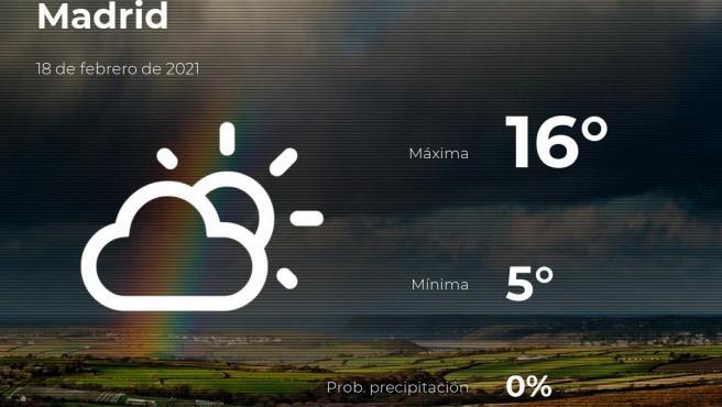 El tiempo en Madrid: previsión para hoy jueves 18 de febrero de 2021