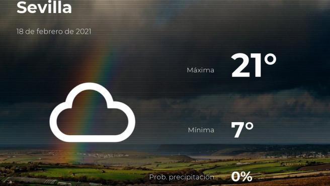 El tiempo en Sevilla: previsión para hoy jueves 18 de febrero de 2021