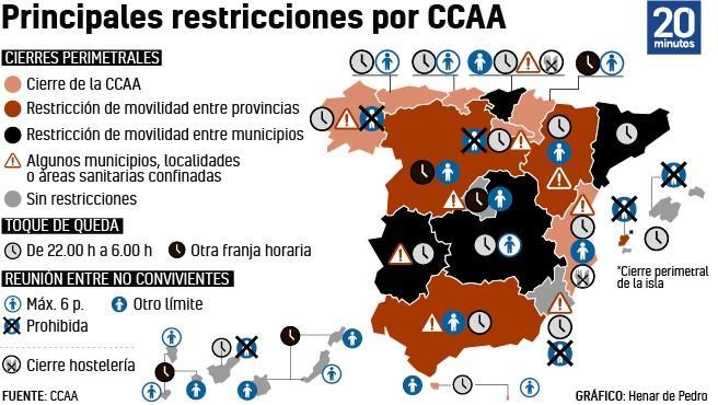 Restricciones Covid por Comunidades, a 18 de febrero de 2020,