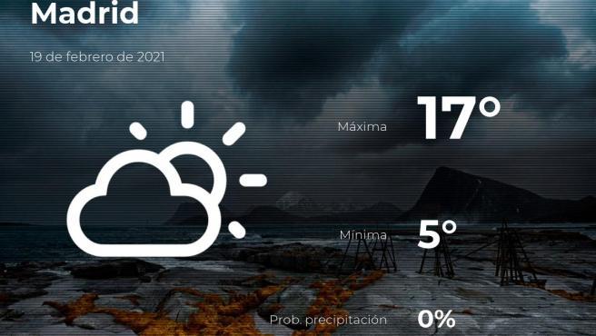El tiempo en Madrid: previsión para hoy viernes 19 de febrero de 2021