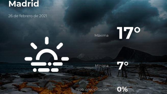 El tiempo en Madrid: previsión para hoy viernes 26 de febrero de 2021