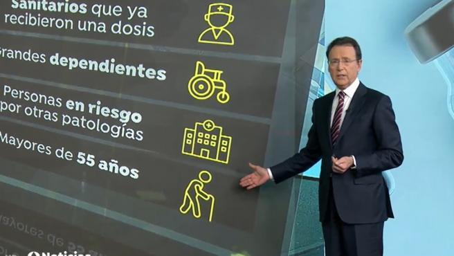 El presentador Matías Prats muestra el gráfico empleado en Antena 3 para ilustrar la vacunación en mayores de 55 años con un bastón.