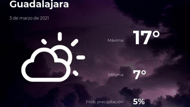 El tiempo en Guadalajara: previsión para hoy miércoles 3 de marzo de 2021