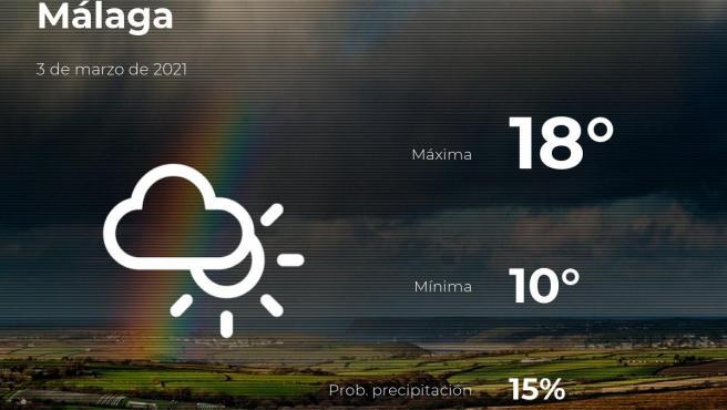 El tiempo en Málaga: previsión para hoy miércoles 3 de marzo de 2021