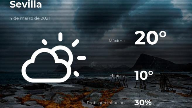 El tiempo en Sevilla: previsión para hoy jueves 4 de marzo de 2021