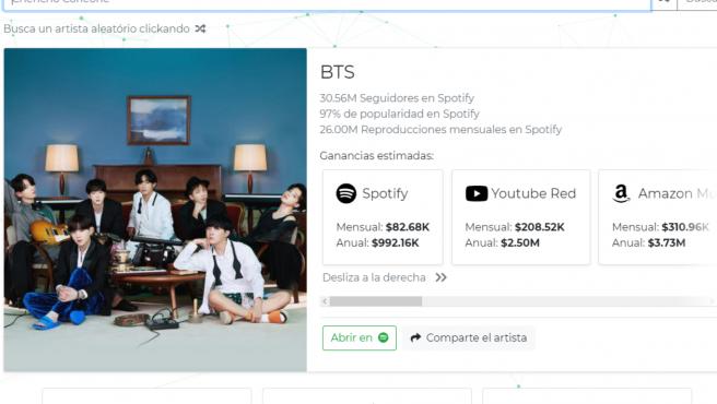 BTS es un grupo coreano del momento que maneja unas cifras espectaculares.