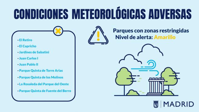Las restricciones por viento en los parques de Madrid.