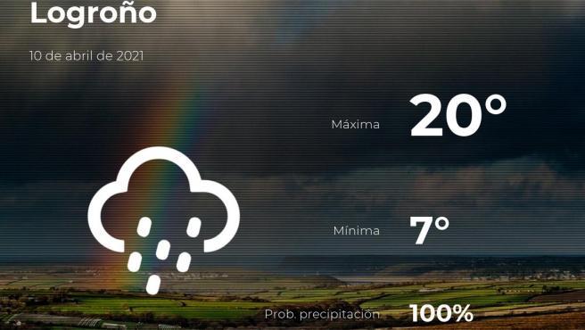 El tiempo en La Rioja: previsión para hoy sábado 10 de abril de 2021