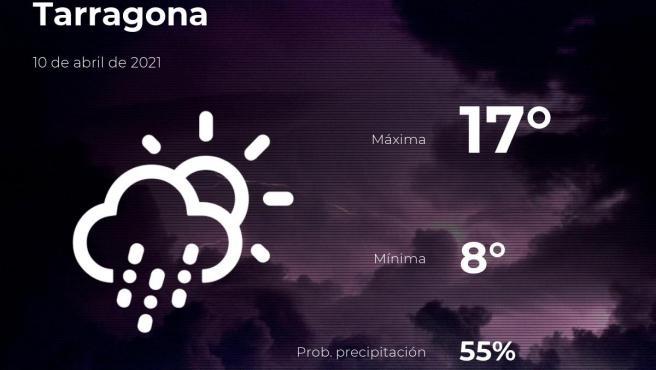 El tiempo en Tarragona: previsión para hoy sábado 10 de abril de 2021