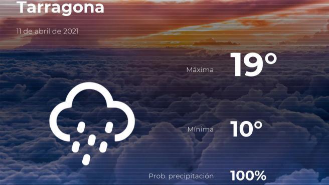 El tiempo en Tarragona: previsión para hoy domingo 11 de abril de 2021