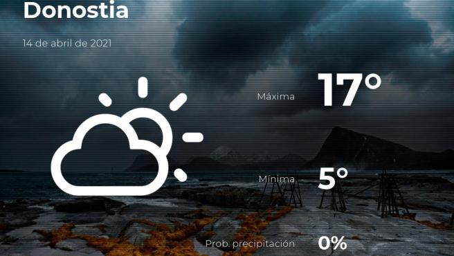 El tiempo en Guipúzcoa: previsión para hoy miércoles 14 de abril de 2021