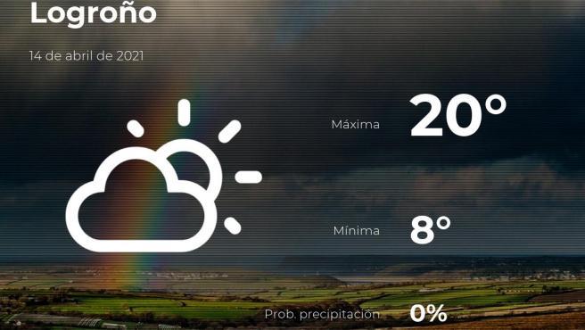 El tiempo en La Rioja: previsión para hoy miércoles 14 de abril de 2021
