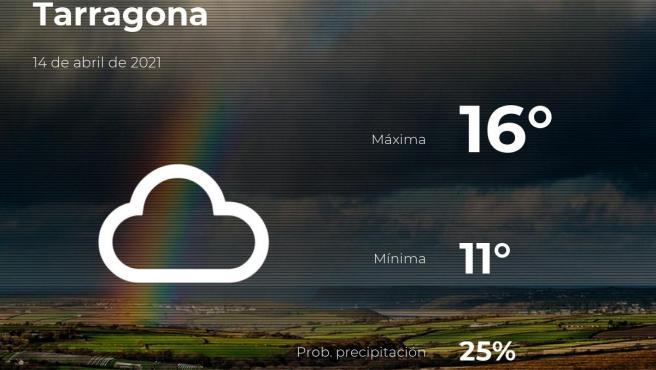 El tiempo en Tarragona: previsión para hoy miércoles 14 de abril de 2021