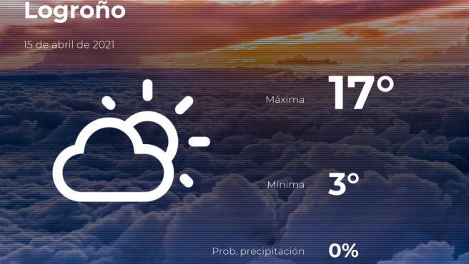 El tiempo en La Rioja: previsión para hoy jueves 15 de abril de 2021