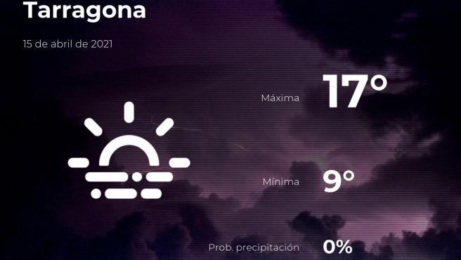 El tiempo en Tarragona: previsión para hoy jueves 15 de abril de 2021