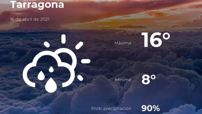 El tiempo en Tarragona: previsión para hoy viernes 16 de abril de 2021