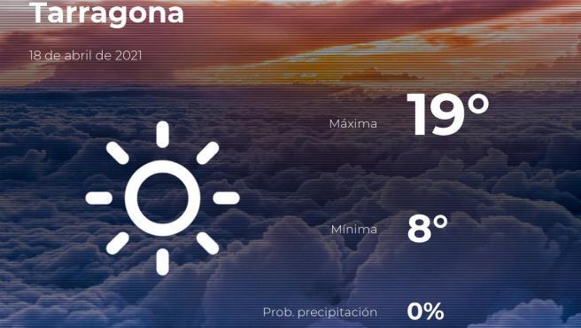 El tiempo en Tarragona: previsión para hoy domingo 18 de abril de 2021