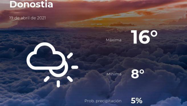 El tiempo en Guipúzcoa: previsión para hoy lunes 19 de abril de 2021