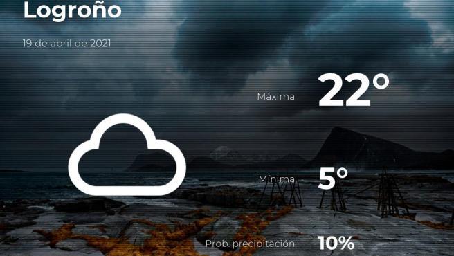 El tiempo en La Rioja: previsión para hoy lunes 19 de abril de 2021