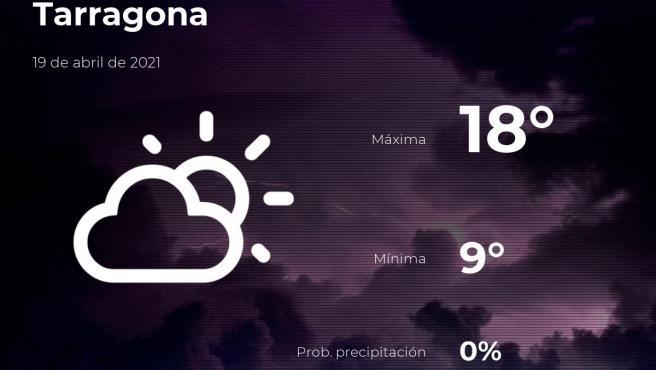 El tiempo en Tarragona: previsión para hoy lunes 19 de abril de 2021