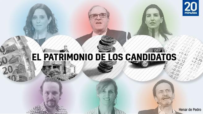 El patrimonio de los candidatos