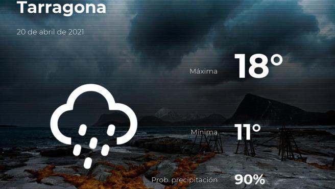 El tiempo en Tarragona: previsión para hoy martes 20 de abril de 2021