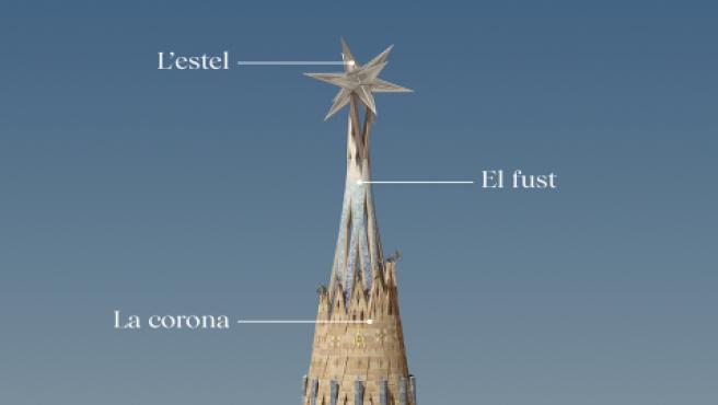 estrella de la Sagrada Família.