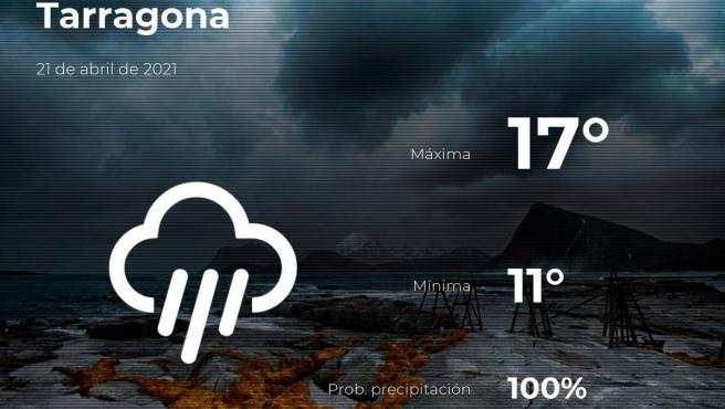 El tiempo en Tarragona: previsión para hoy miércoles 21 de abril de 2021