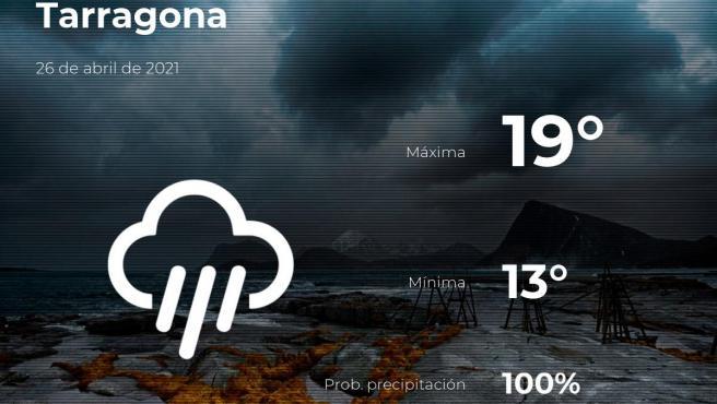 El tiempo en Tarragona: previsión para hoy lunes 26 de abril de 2021