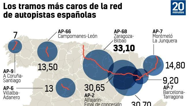 Detalle del mapa de precios de las autopistas.