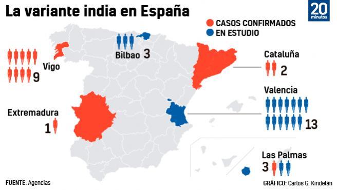 Evolución de los casos confirmados y sospechosos de la variante india en España.