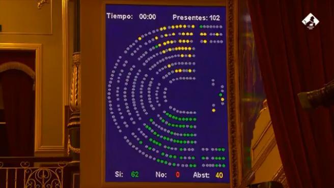 El Congreso aprueba la primera ley climática de España