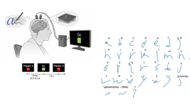 Así son las letras y símbolos que detectan los sensores implantados en el cerebro.