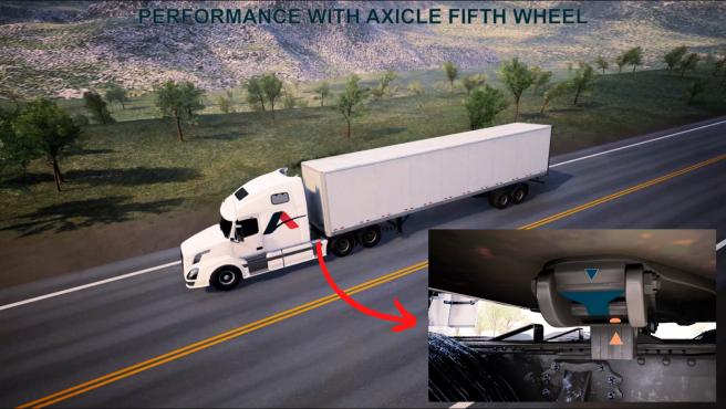 Esta rueda inteligente separará el remolque del vehículo en caso de vuelco.