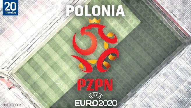 Equipo de Polonia para la Eurocup