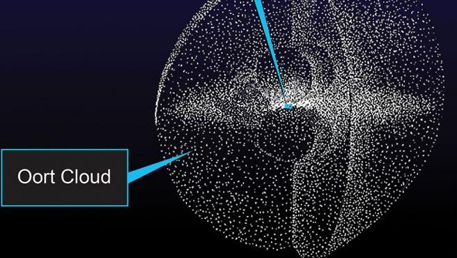Imagen artística de la nube de Oort.