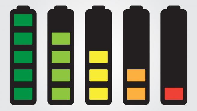 Lo aconsejable es que el dispositivo móvil se mantenga entre el 20 y 80% de batería.