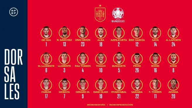 Los jugadores de la selección española en la Eurocopa.