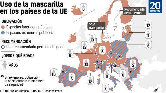 Normativa sobre el uso de la mascarilla en la Unión Europea.