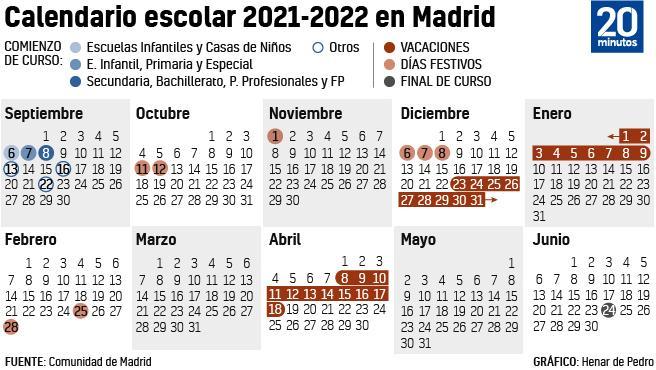 Calendario escolar 2021-2022 de la Comunidad de Madrid.