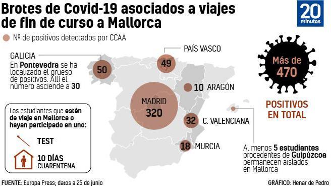 Las cifras detrás del brote en Mallorca